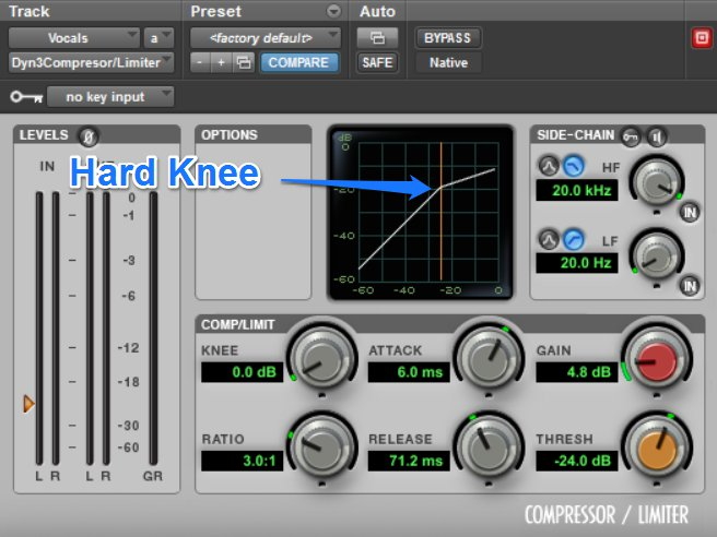 AN image to show a hard knee in the Pro Tools stock compression plugin