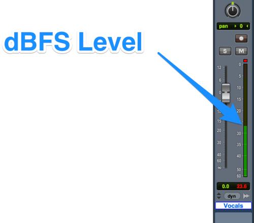 dbfs meter
