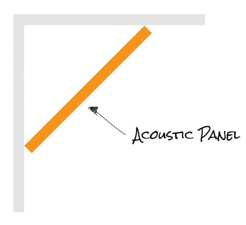acoustic panel bass trap