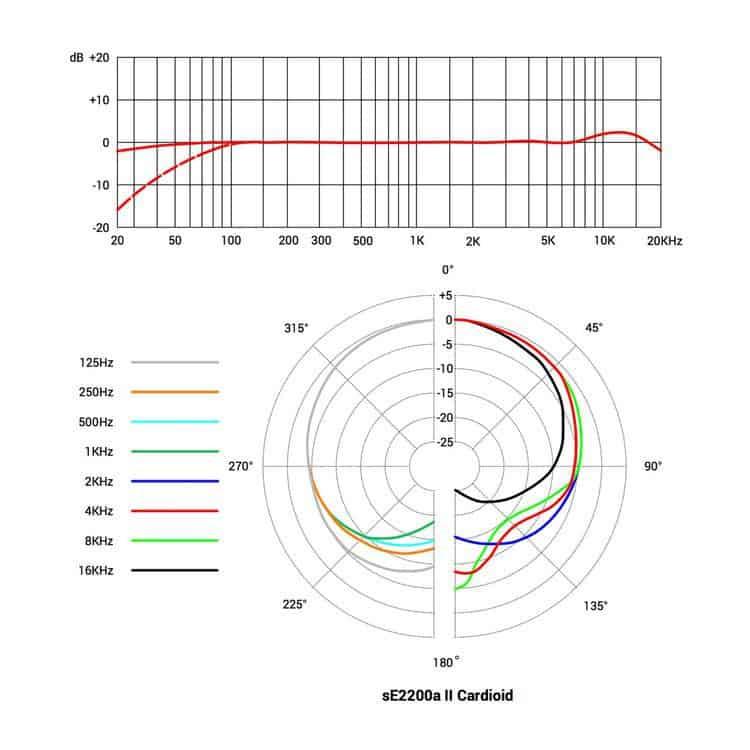 sE2200a-II-Cardioid-2