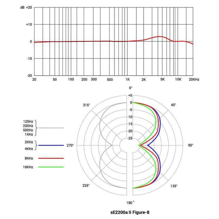 sE2200a-II-Figure-8