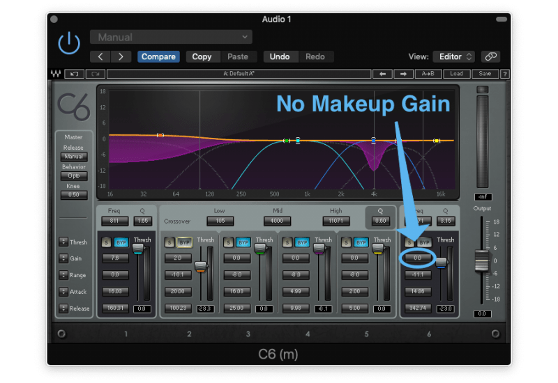 multiband compressor with no makeup gain