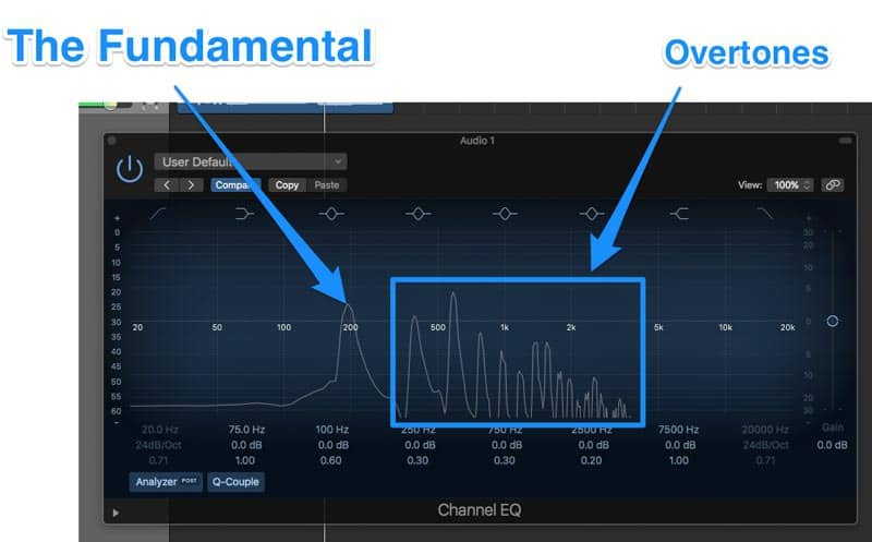fundamental frequency and overtones