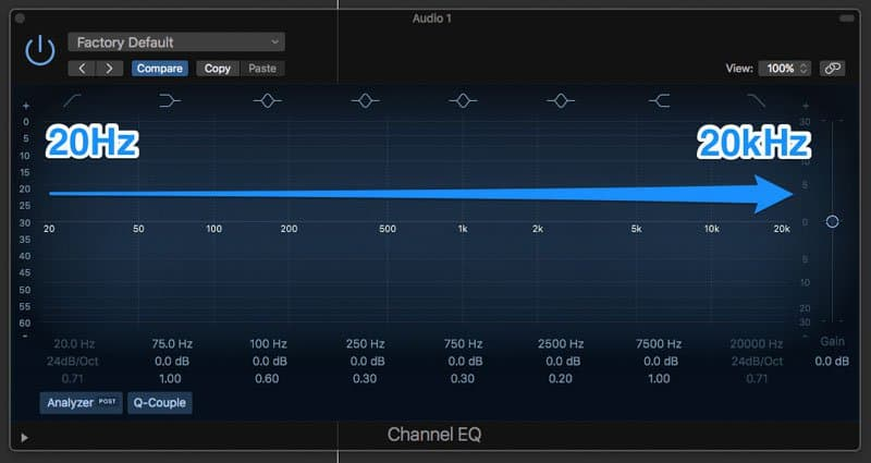 eq frequency range