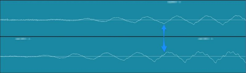 2 waveforms slightly out of phase with each other