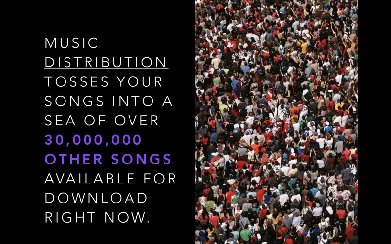 music distribution tosses your songs into a sea of over 30,000,000 other songs