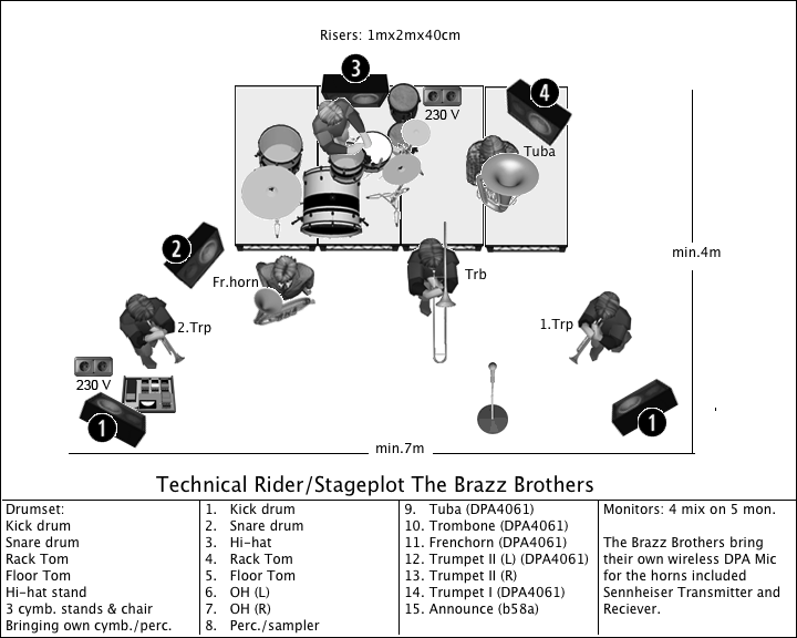 stage plot from a musician's tech rider