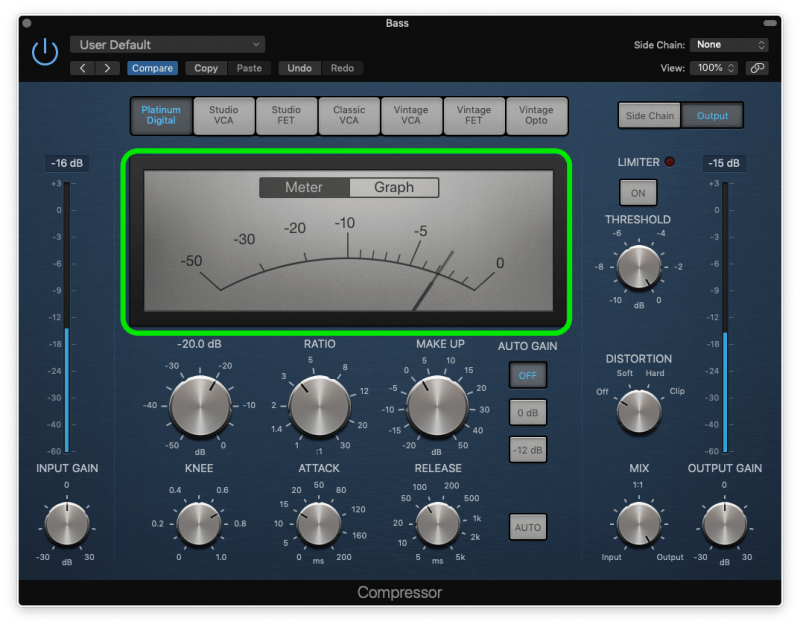 2 to 4 dB of compression