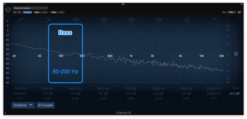 bass frequencies highlighted on an eq