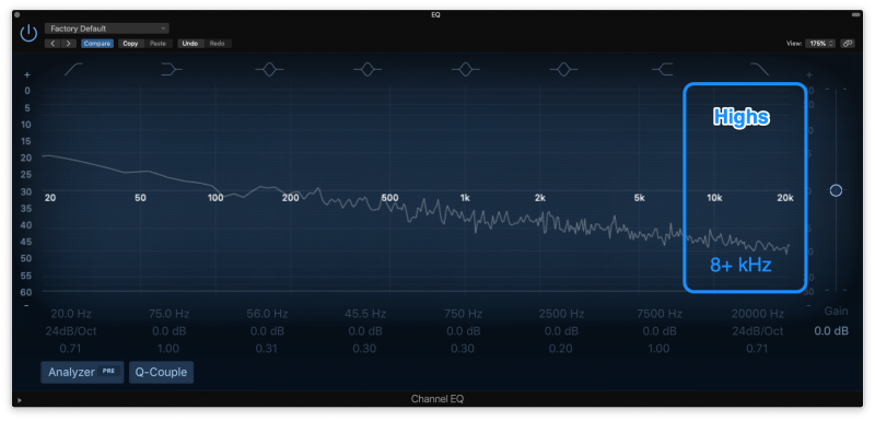 high frequencies highlighted on an eq