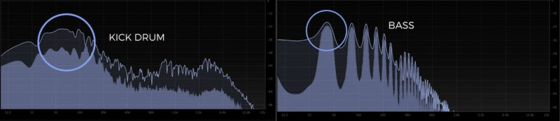 spectrum analysis of kick drum and bass guitar