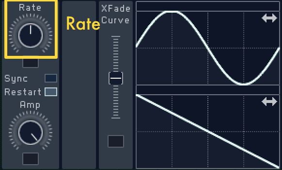 lfo rate