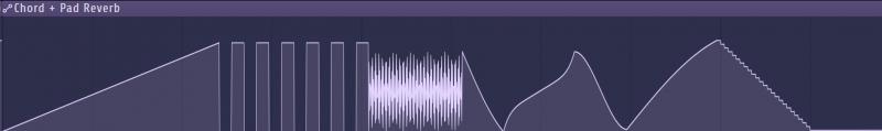 FL Studio Preset Automation Curves