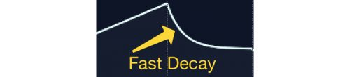 fast decay adsr curve