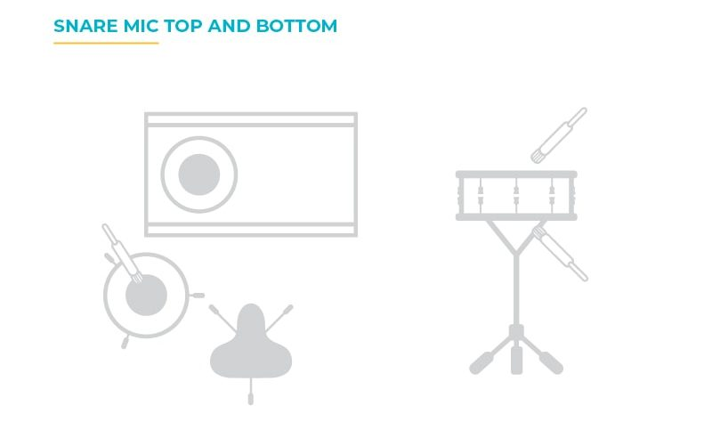 how to mic a snare drum using top and bottom mics: 1 mic 1 to 2 inches above pointed towards the drummer, one mic below pointed at the center of the head
