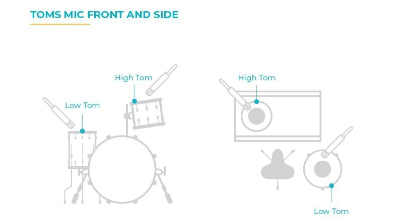 how to mic toms
