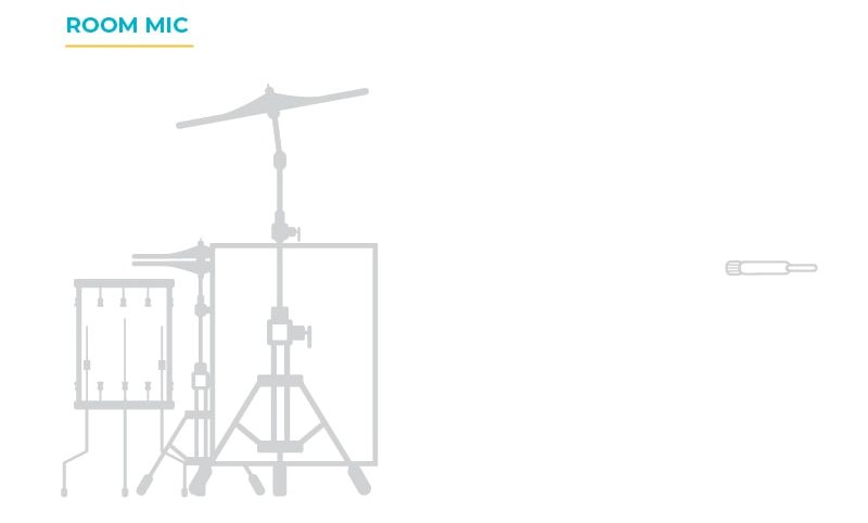 how to use a room mic for a drum kit