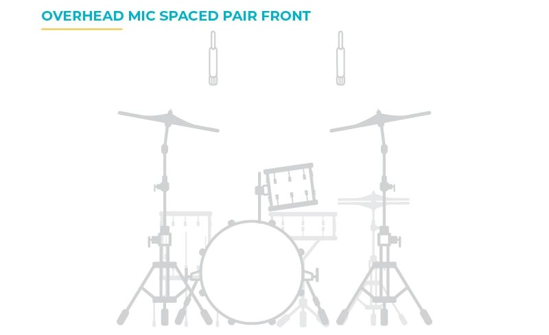 overhead mic spaced pair as seen from the front