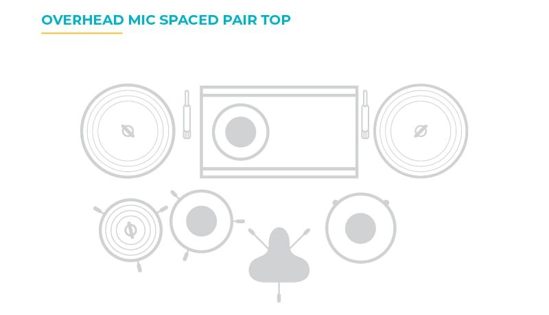 overhead mic spaced pair as seen form above