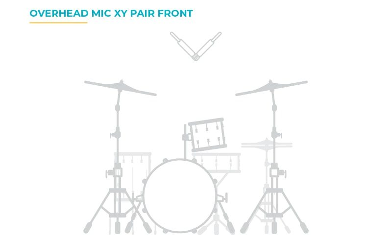 overhead mic xy pair as seen from the front