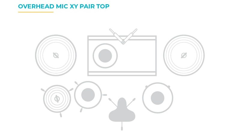 overhead mic xy pair as seen from above