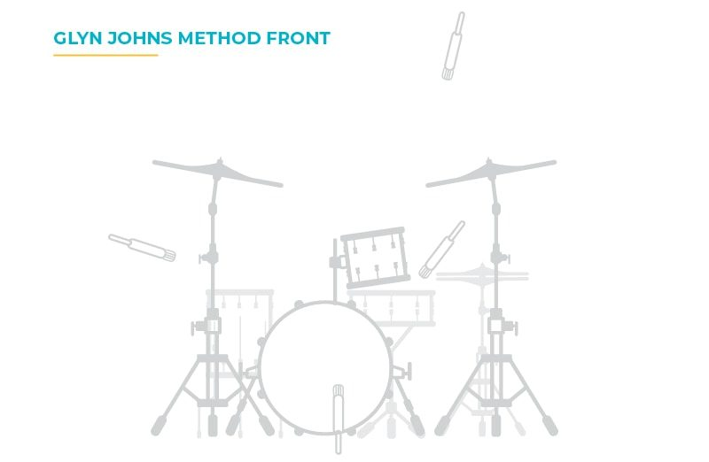 image showing 4 mics set up in the glyn johns method