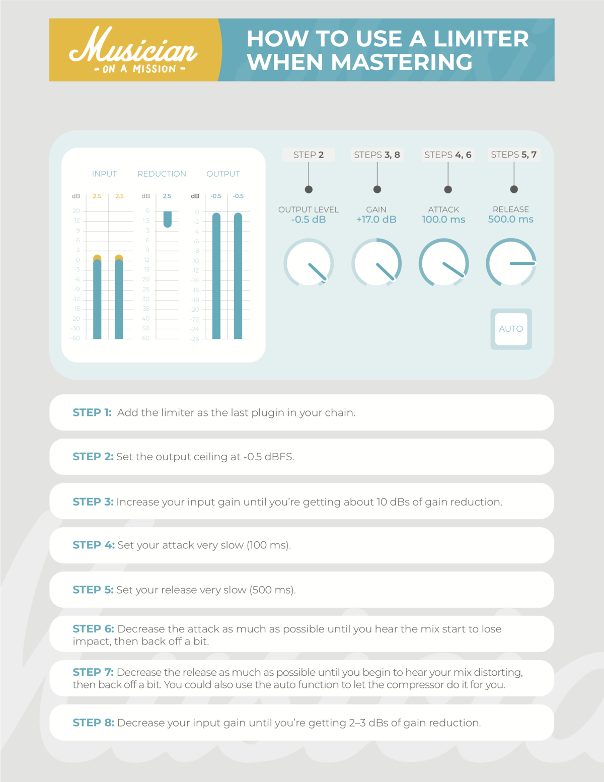 How to Use a Limiter When Mastering Infographic