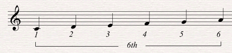 interval of a 6th