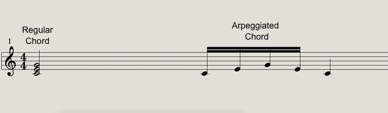 arpeggio notation