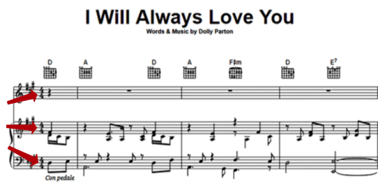 I Will Always Love You notation and time signature