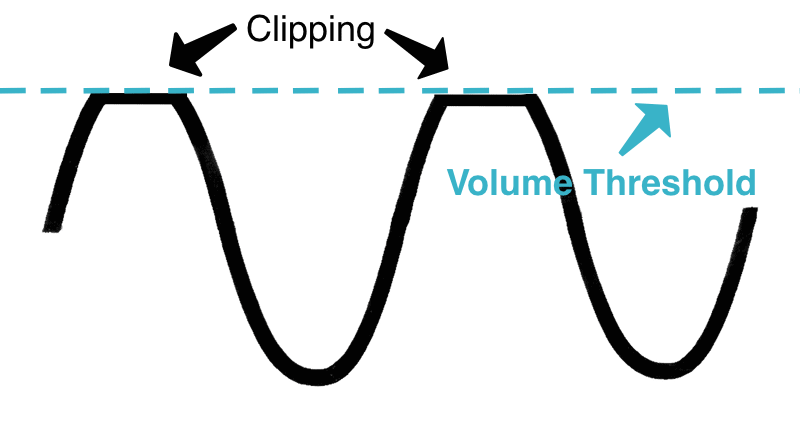 hard clipped sine wave