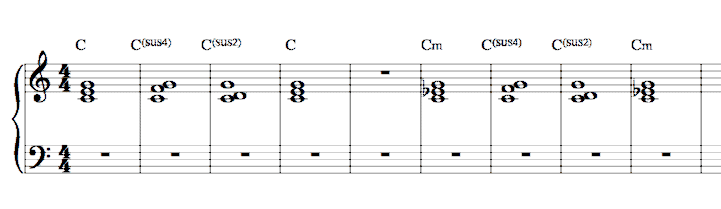 sus 2 and sus 4 chord notation