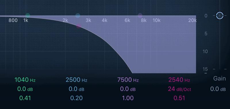 low pass filter